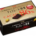 肌や健康に有効な高カカオチョコレート♡一体どんな効果があるの?